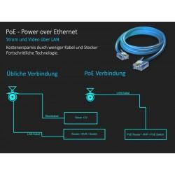 IP HD Dome Kamera mit Nachtsicht und PoE Funktion - Ideal für Büro