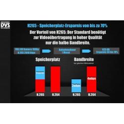 4K Komplett Paket - 4x UltraHD Überwachungskameras plus 4000GB HDD Rekorder