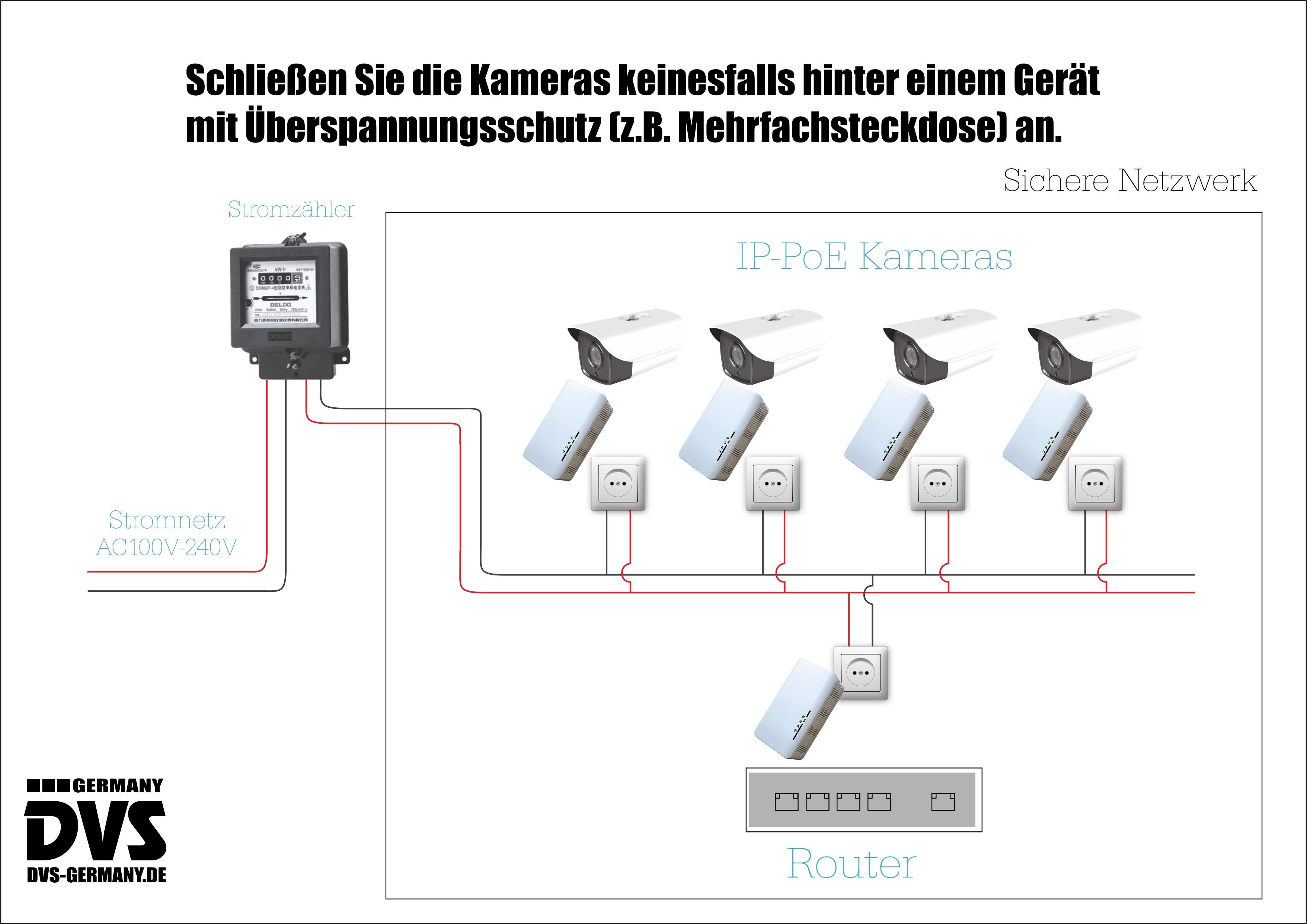 Gut gemocht Powerline PoE LAN Steckdose: PoE-Powerline-Netzwerkadapter 1200 Mbi... TP65
