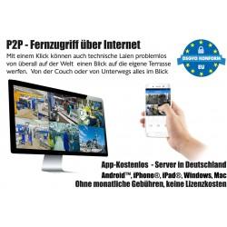 2.4 MP IP Videoüberwachung Set mit 16 IP PoE Kameras inkl. Zubehör PROFISET