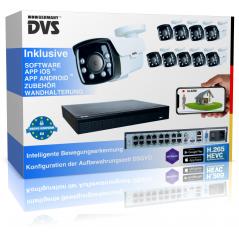 Professionelle Videoüberwachungsanlage Menschenerkennung