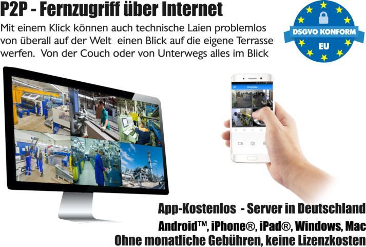 Mac Internet Videoüberwachung
