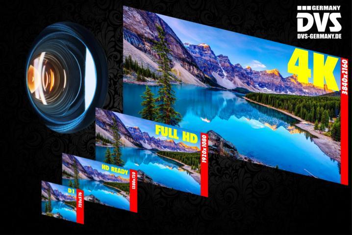 4K UHD UltraHD Videoüberwachug