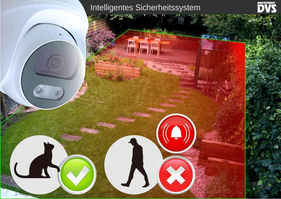 Smart Home Videoüberwachung UltraHD